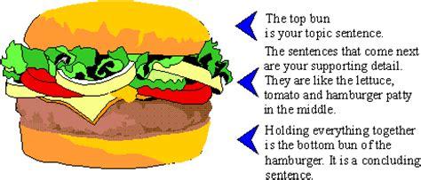 Sample Essay Outlines - TeacherVision