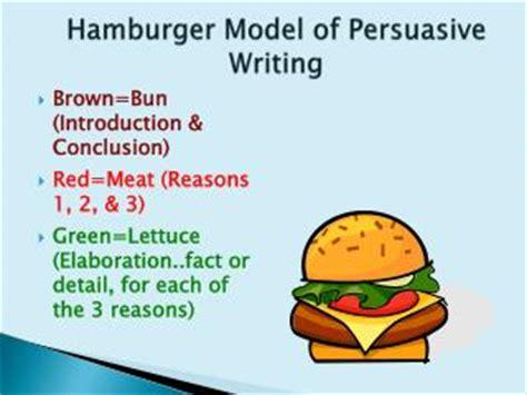 Argument vs Persuasion vs Propaganda